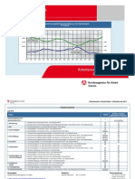 Analyse Arbeitsmarkt Deutschland Zeitreihen 2011