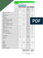 orçamento construção civil 16