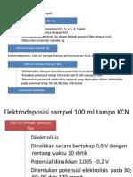 elektrometri