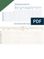 cuadro comparativo soft version final.docx
