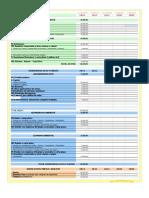 Copia de Analisis de Indices Financieros
