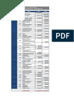 7. Actividad_2_Analisis_Financiero (1).xlsx