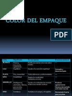 coloryformadelempaque-091024154702-phpapp01