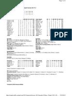 Box Score (5-25)
