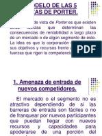 El Modelo de Las 5 Fuerzas de Porter Power.