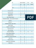 Dental Price list Dr.pdf