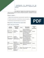 6 Inscripción o modificación de dignatarios de las organizaciones comunales de primer y segundo grado V3 - 31 de Mar 2011