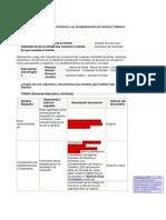 14 Impuesto de Industria y Comercio Avisos y Tableros y Complementarios