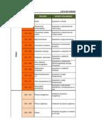 Lista de Peligros para SYSO.xlsx