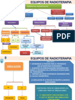 EQUIPOS RT MODULO RT.ppt