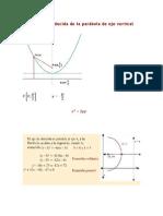 Ecuación reducida de la parábola de eje vertical