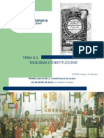 PRESENTACION DEL CONSTITUCIONALISMO ESPAÑOL