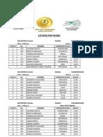 Resultados Gran Prix de Medellin 24 Mayo 2013
