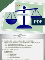 Obligaciones Derecho Civil III