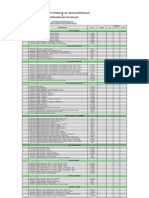 Lista de PLanos P5.