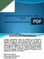 Componentes Del Espectrofotometro
