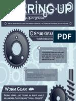 4 Basic Gears