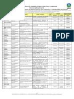 Padr%C3%B3n Beneficiarios TIF Por Estado Dic 09