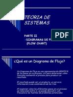 Teoria de Sistemas Diagrama de Flujos