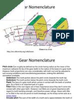 Gear Nomenclature