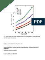 http___dx.doi.org_10.1016_j.polymer.2010.07.032_1-s2.0-S0032386110006452-gr4.jpg