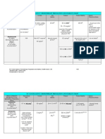 ChemoStabilityChartApril2013 Formatted 2