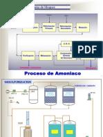 Proceso de Amoniaco_basico