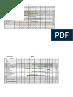 Curve Data Focus
