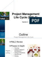 Project Management PMLC Training Section 2