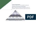 Pilar III Fundamenta-se Em Quatro Categorias
