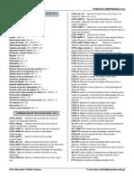 Combinaciones Del Teclado Para El Sistemaoperativo Windows