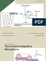 Teoría Electromagnética Maxwelliana