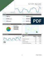 Other Sample Googleanalytics Report