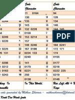 Kruti Dev Hindi Dactylographie Document Pdf - purwiggwerfi cf