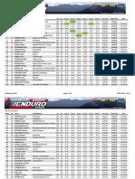 Results Men Enduro Samerberg2013