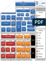PMBOK 5 Ed Diagram v1.0