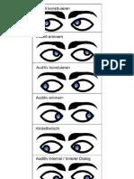 Körpersprache Augenzugangshinweise