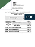 Edital 03-GR-2013 (Anexo III - Tabela de Vencimentos) (2)