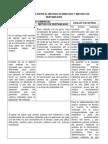 DIFERENCIA ENTRE EL MÉTODO DE MERCADO Y MÉTODO DE RENTABILIDAD.docx