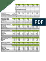 Guía 2 Ejercicio de presupuesto