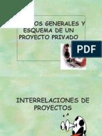 2.Esquema de Un Proyecto Privado1
