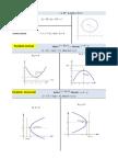 Formulario Secciones Conicas