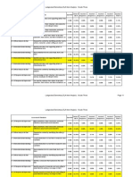 lv data book part 9 - grade 3 ela item analysis sheet1