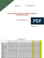 Balance General y Estado de Ganancias y Perdidas_20120531121143600