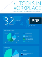 Microsoft Social Tools in the Workplace Research Study