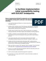 Check List for Implementation of EUCAST Susceptibility Testing v1.0