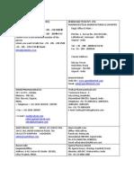 Pharma Companies Email ID