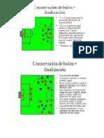 Conservacion Del Balon + Finalizacion
