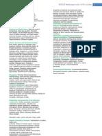 BITSAT Model Paper (code