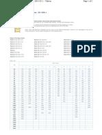 EN 558-1 - Face-to-face valve dimensions